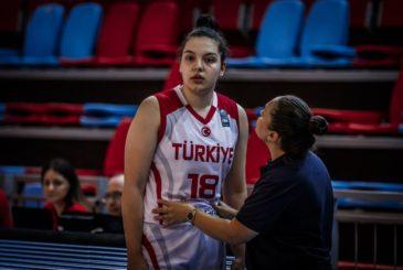 fiba.basketball/europe/u20bwomen/2018/