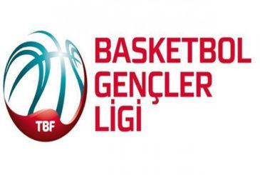 Türkiye Basketbol Federasyonu (tbf.org.tr)