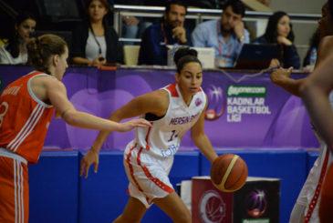 EuroCup Women (fiba.basketball)