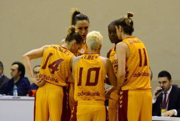 Galatasaray Kadın Basketbol