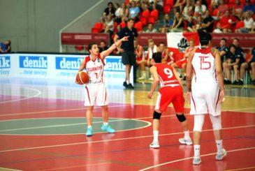 Türkiye Basketbol Federasyonu (@TBF)