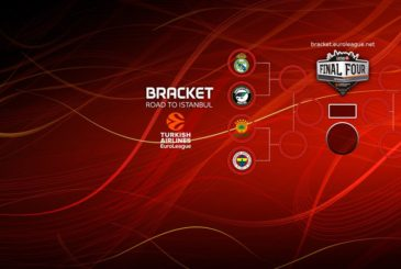 EuroLeague (@EuroLeague)