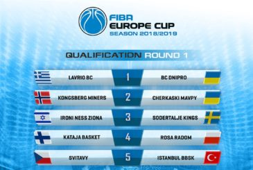 FIBA Europe Cup (@FIBAEuropeCup)