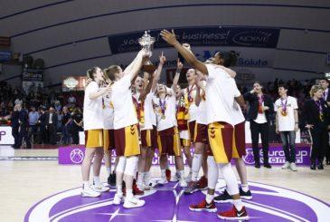 fiba.basketball/eurocupwomen/17-18
