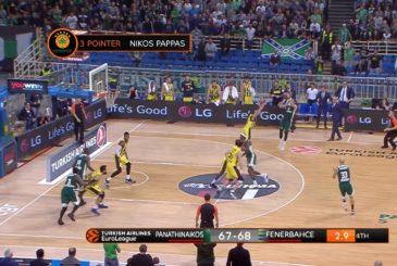 EuroLeague Basketball/Twitter