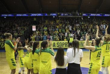 fiba.basketball/euroleaguewomen