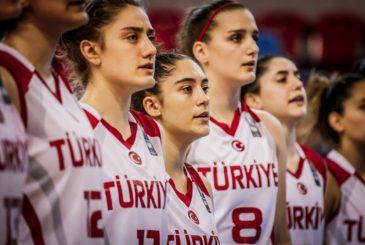 fiba.basketball/europe/u20bwomen/2018