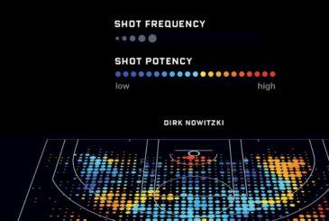 basketballstatistics