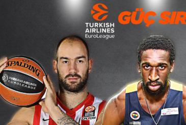 Turkish Airlines EuroLeague | Güç Sıralaması #1